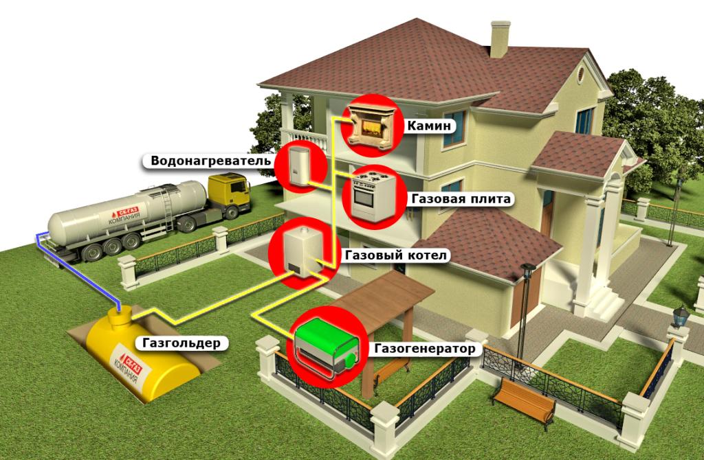 Автономное отопление дома