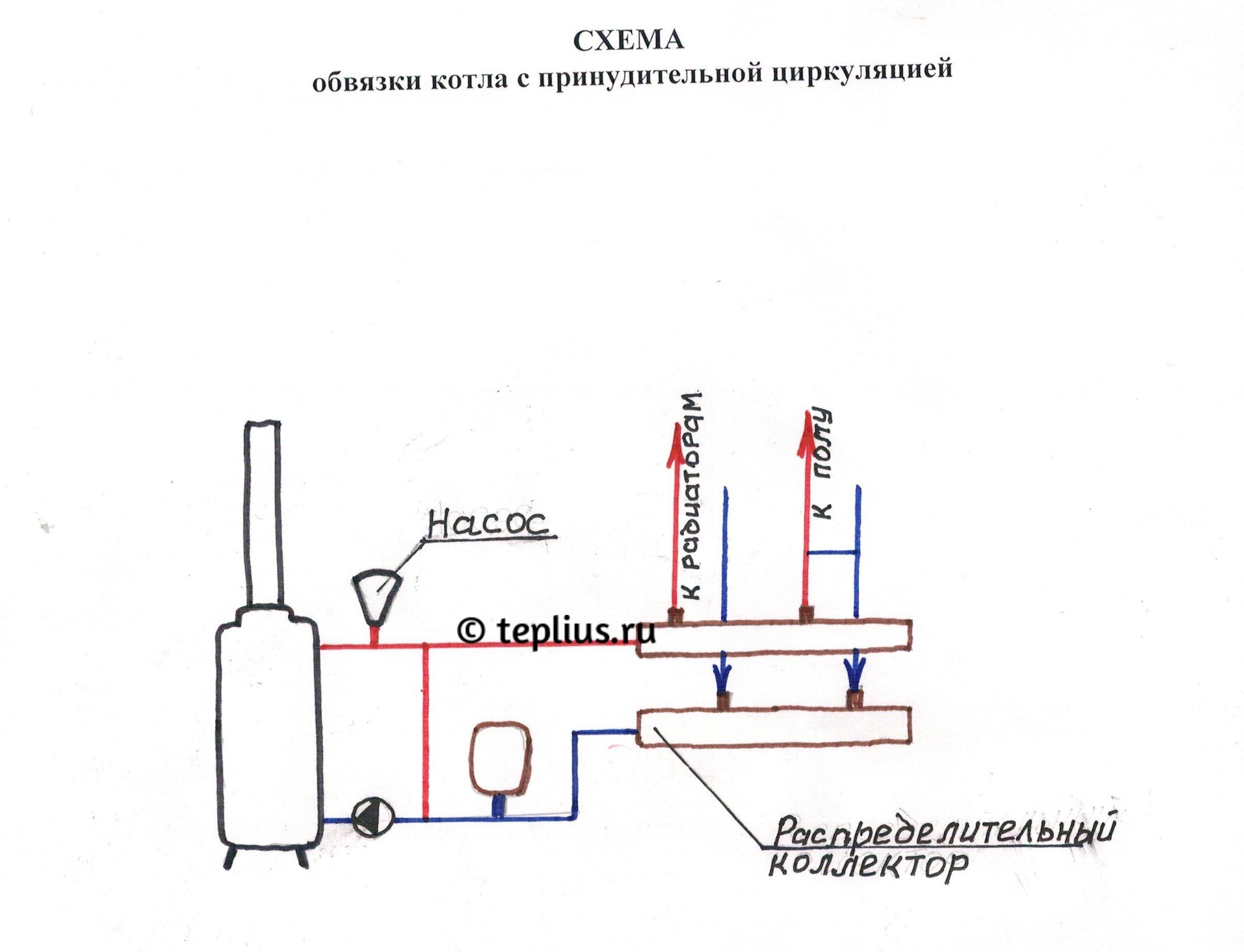 газовый котел кебер инструкция как пользоваться
