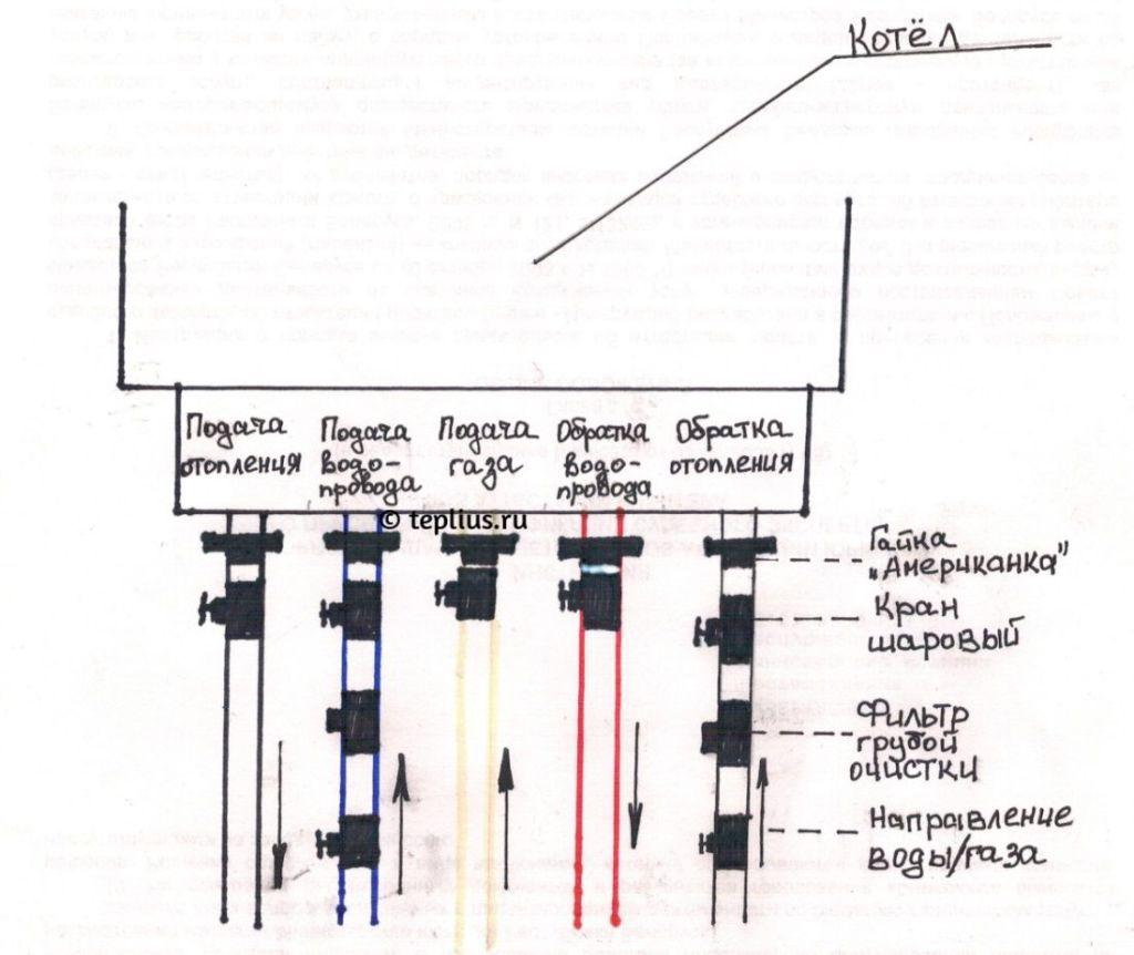 Схема двухконтурного газового котла будерус