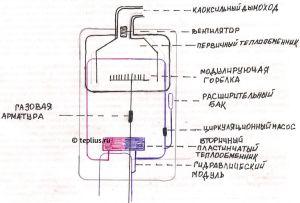 Схема двухконтурного газового котла