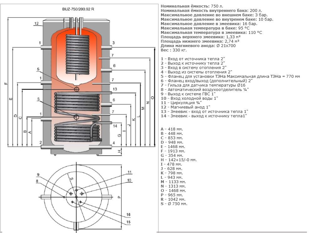 Теплоаккумулятор с теплообменником из бака Уплотнения теплообменника SWEP (Росвеп) GL-145S Артём