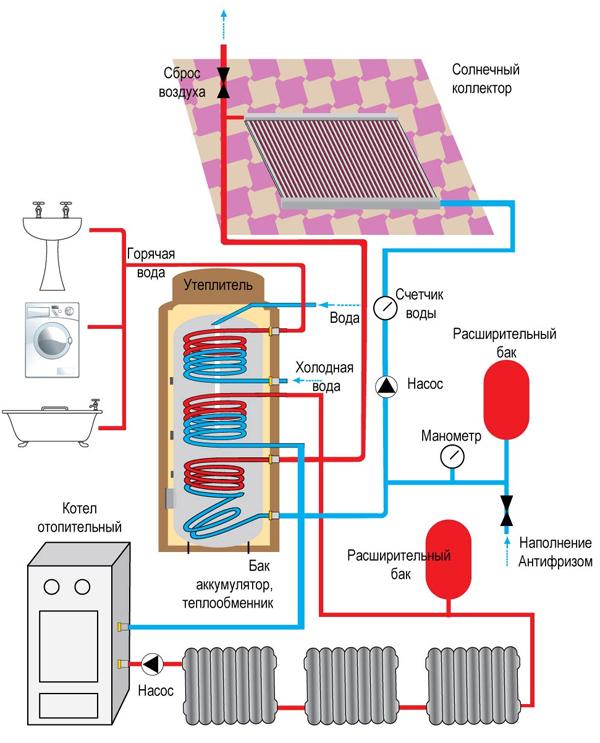 comparatif radiateur inertie radiateur electrique a inertie acova chauffage sur radiateur. Black Bedroom Furniture Sets. Home Design Ideas