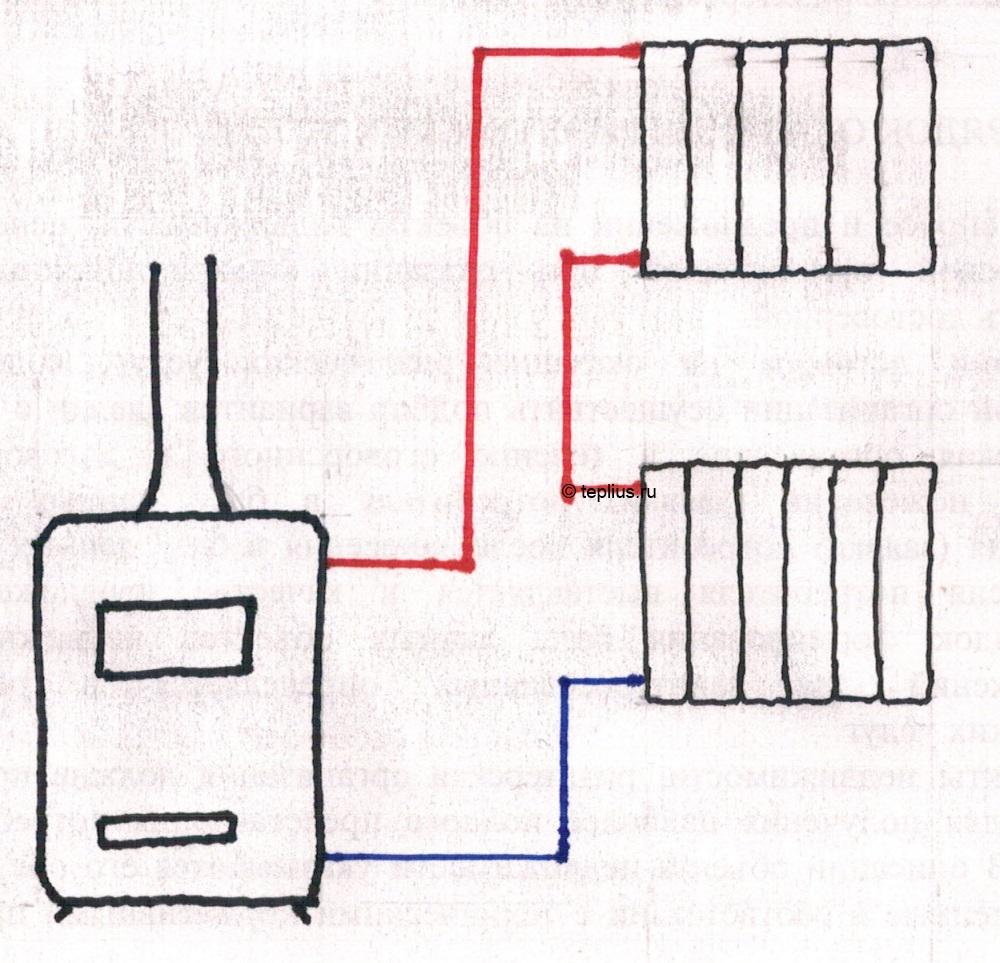 схема работы системы отопления в высотном доме