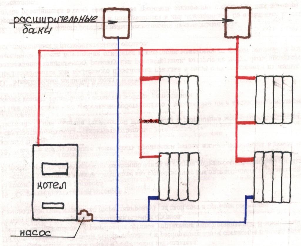 Вертикальная двухтрубная система отопления