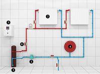 однотрубной и двухтрубной системы отопления