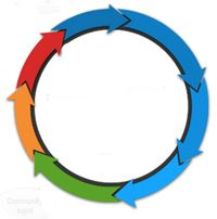 Системы отопления с естественной циркуляцией