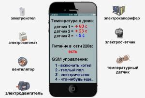 Управление с телефона