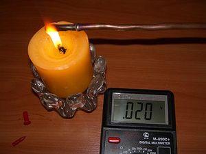 Проверка термопары