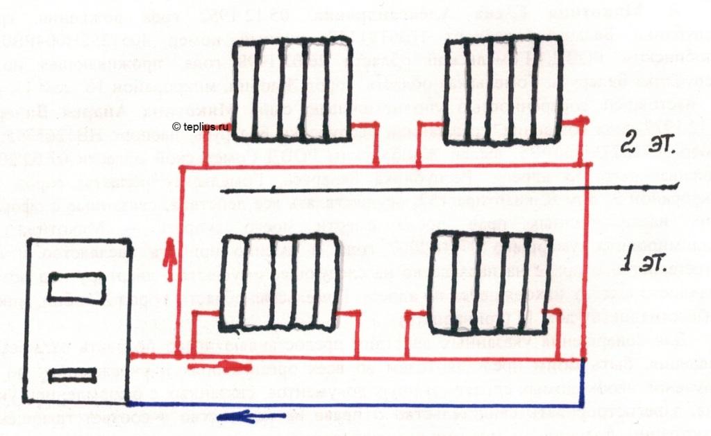 Схема ленинградки
