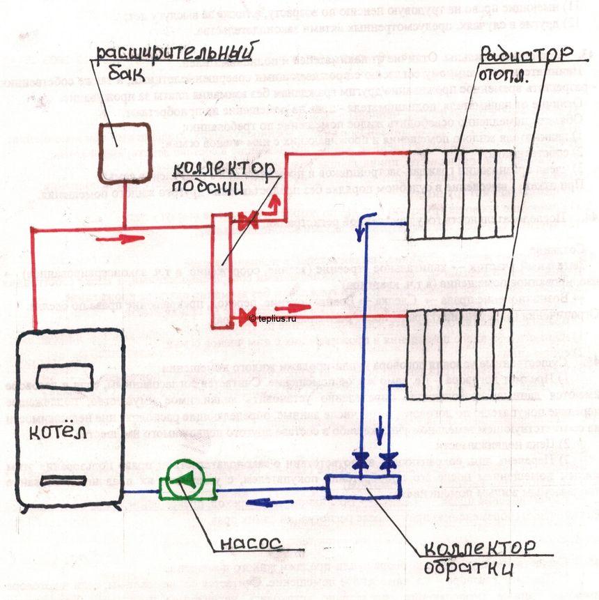 Схема с насосом
