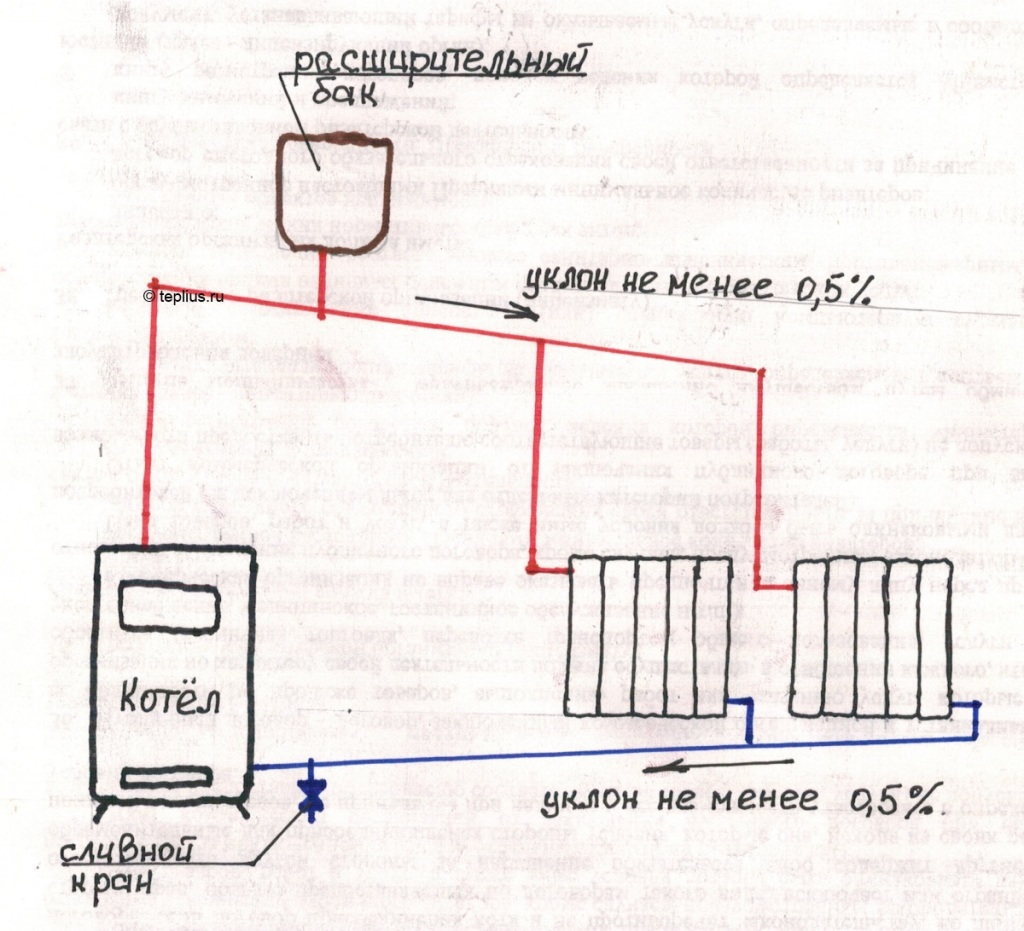Схема системы с ЕЦ
