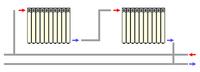 Схемы подключения батарей отопления