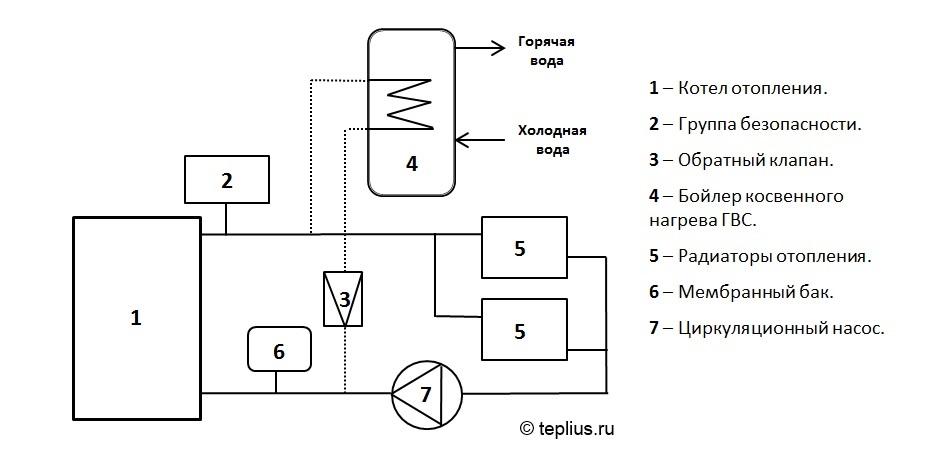 Система с дополнительным контуром