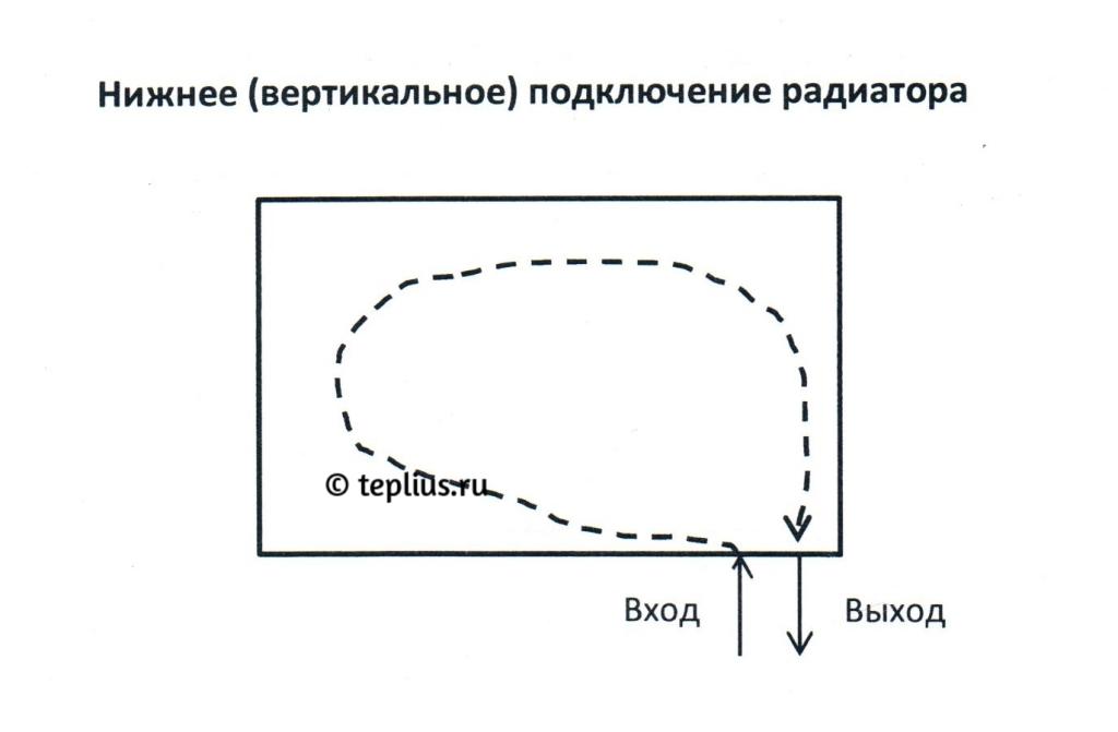 Вертикальное